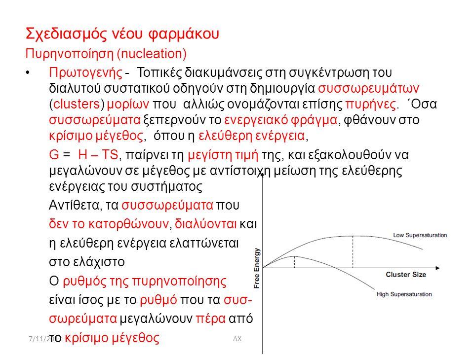 7/11/2012ΔΧ26 Σχεδιασμός νέου φαρμάκου Πυρηνοποίηση (nucleation) Πρωτογενής - Τοπικές διακυμάνσεις στη συγκέντρωση του διαλυτού συστατικού οδηγούν στη