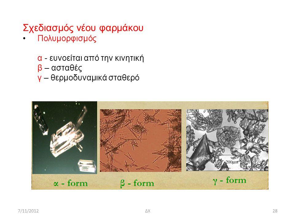 7/11/2012ΔΧ28 Σχεδιασμός νέου φαρμάκου Πολυμορφισμός α - ευνοείται από την κινητική β – ασταθές γ – θερμοδυναμικά σταθερό