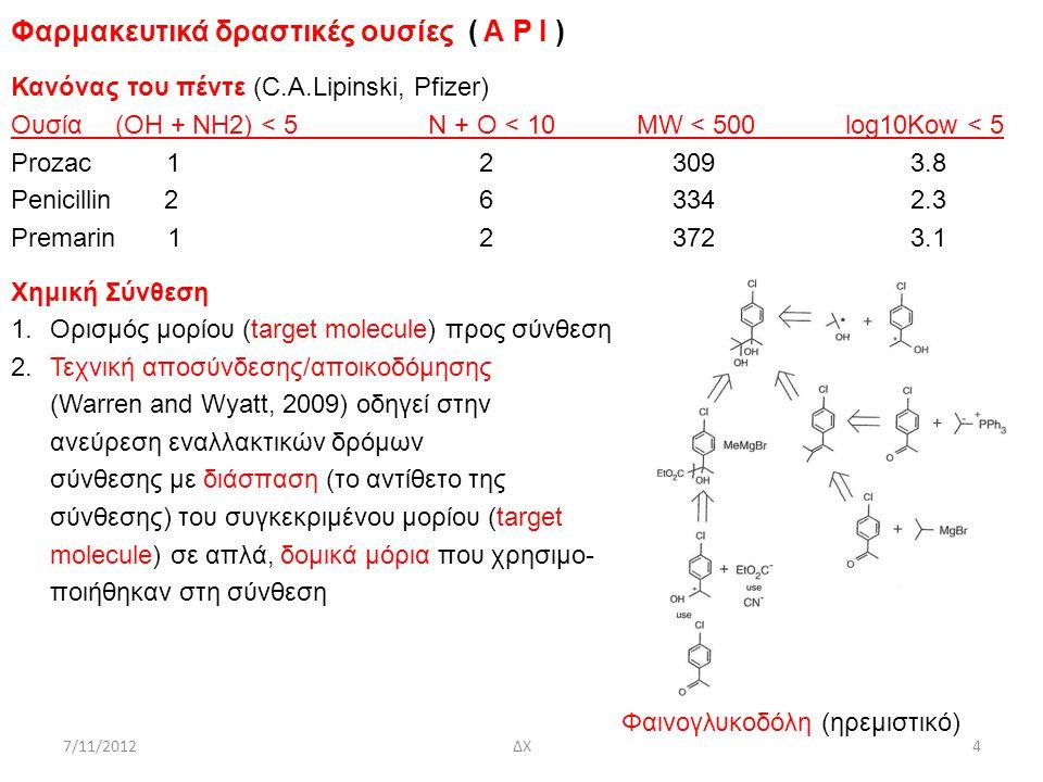 7/11/2012ΔΧ25 Σχεδιασμός νέου φαρμάκου Διαλυτότητα Ο συντελεστής ενεργότητας υπολογίζεται από: 1.Παραμέτρους διαλυτότητας (solubility parameters) 2.NRTL-SAC μέθοδο To μόριο χωρίζεται σε τμήματα, υδρόφοβο (δεν σχηματίζει δεσμούς υδρογόνου), Χ, πολικό (δέκτης ή αποδέκτης ζεύγους ηλεκτρονίων), Υ, και υδρόφιλο (σχηματίζει δεσμούς υδρογόνου), Ζ, που σχετίζονται μόνο μέσω δυαδικών αλληλοεπιδράσεων 3.΄Αλλες μεθόδους συνεισφοράς ομάδων (Group Contribution Methods), π.χ., UNIFAC Το μόριο χωρίζεται σε ενεργές ομάδες (functional greoups), π.χ., CH 3 -, που σχετίζονται μόνο μέσω δυαδικών αλληλοεπιδράσεων