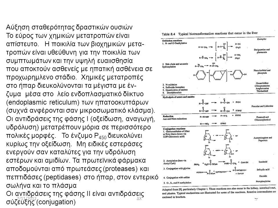 7/11/2012ΔΧ47/56 Αύξηση σταθερότητας δραστικών ουσιών Το εύρος των χημικών μετατροπών είναι απίστευτο. Η ποικιλία των βιοχημικών μετα- τροπών είναι υθ