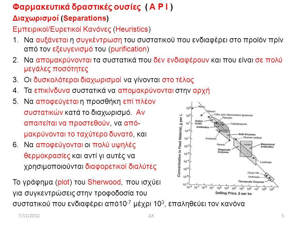 7/11/2012ΔΧ6 Φαρμακευτικά δραστικές ουσίες ( Α P I ) Διαχωρισμοί (Separations) Ζύμωση (Fermentation) Aν το συστατικό που μας ενδιαφέρει παράγεται με ζύμωση, το συστατικό ή συνυπάρχει μαζί με μικροοργανισμούς στο τελικό προϊόν που είναι σε μορφή ζωμού (broth), π.χ., πενικιλλίνη, ή στο εσωτερικό των μικροοργανισμών, π.χ., γενετικά μεταλλαγμένες πρωτείνες Για διαχωρισμούς σε προϊόντα ζώμωσης ισχύουν οι ακόλουθοι Εμπειρικοί/Ευρετικοί Κανόνες (Ηeuristics) 1.Removal of insolubles.