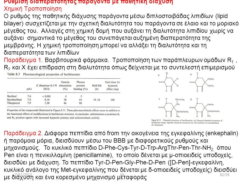 7/11/2012ΔΧ62/56 Ρύθμιση διαπερατότητας παράγοντα με παθητική διάχυση Χημική Τροποποίηση Ο ρυθμός της παθητικής διάχυσης παράγοντα μέσω διπλοστοιβάδας