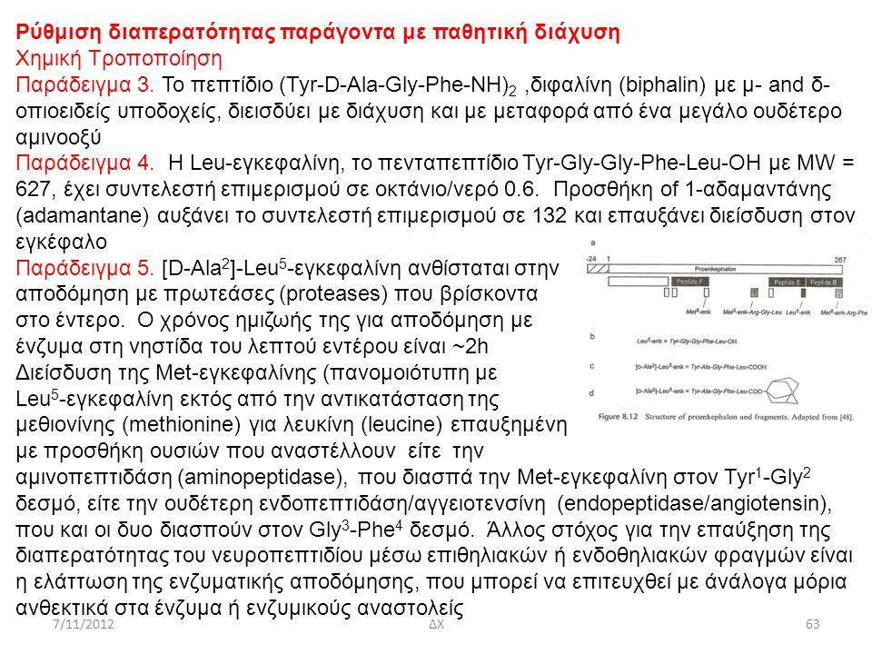 7/11/2012ΔΧ63 Ρύθμιση διαπερατότητας παράγοντα με παθητική διάχυση Χημική Τροποποίηση Παράδειγμα 3. Το πεπτίδιο (Tyr-D-Ala-Gly-Phe-NH) 2,διφαλίνη (bip