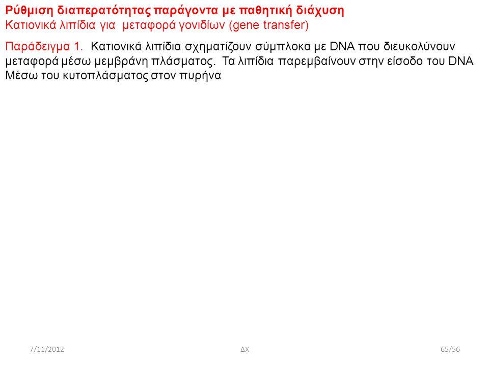 7/11/2012ΔΧ65/56 Ρύθμιση διαπερατότητας παράγοντα με παθητική διάχυση Κατιονικά λιπίδια για μεταφορά γονιδίων (gene transfer) Παράδειγμα 1. Κατιονικά