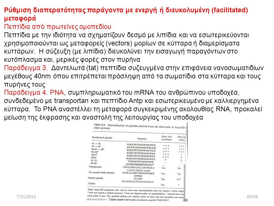 7/11/2012ΔΧ69/56 Ρύθμιση διαπερατότητας παράγοντα με ενεργή ή διευκολυμένη (facilitated) μεταφορά Πεπτίδια από πρωτεϊνες ομοπεδίου Πεπτίδια με την ιδι