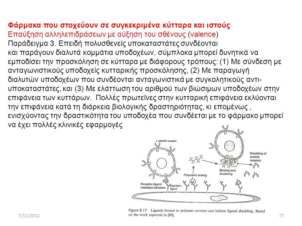 7/11/2012ΔΧ77 Φάρμακα που στοχεύουν σε συγκεκριμένα κύτταρα και ιστούς Επαύξηση αλληλεπιδράσεων με αύξηση του σθένους (valence) Παράδειγμα 3. Επειδή π