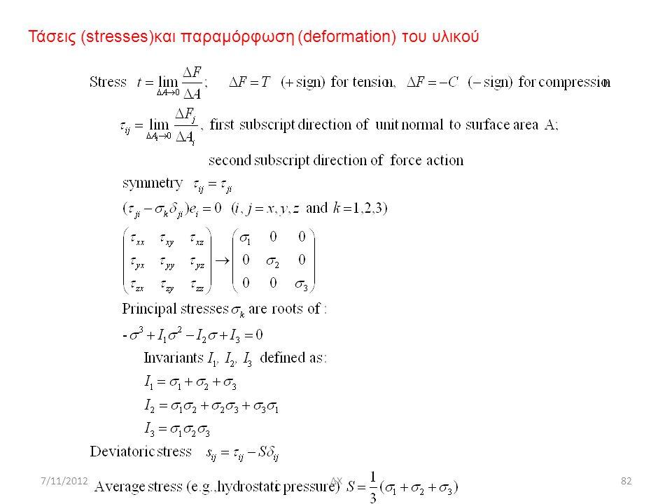 7/11/2012ΔΧ82 Τάσεις (stresses)και παραμόρφωση (deformation) του υλικού