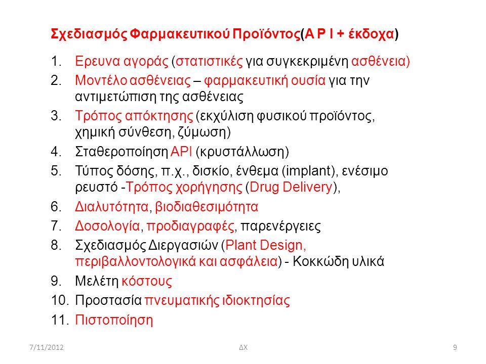 7/11/2012ΔΧ40/56 Αύξηση διαλυτότητας ΑΡΙ II.Χημική τροποποίηση 1.Δημιουργία άλατος, π.χ., ασπιρίνη (ακετυλοσαλυκυλικό οξύ) που είναι ελάχιστα διαλυτή στο νερό, διαλύεται εύκολα όταν δημιουργηθεί το σαλικυλικό νάτριοsoluble 2.Σύζευγη με πολύ(αιθυλενο γλυκόλη) (PEG) για σταθεροποίηση πρωτεϊνών,π.χ., βοοειδής κατα- λάση (bovine catalase), μη διαλυτή σε ουδέτερες συνθήκες, όταν συζευχθεί με PEG, διαλύεται σε pH = 1 Επίσης για αύξηση διαλυτότητας, π.χ., για να αυξη- θή η διαλυτότητα στο νερό του paclitaxel και των παραγώγων του