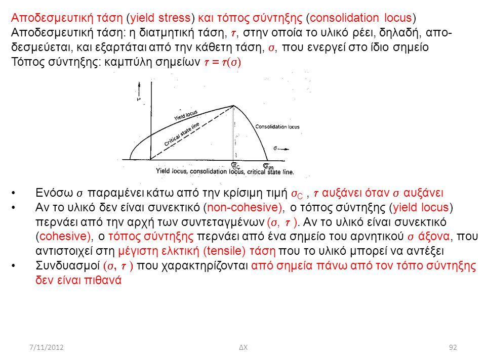 7/11/2012ΔΧ92 Αποδεσμευτική τάση (yield stress) και τόπος σύντηξης (consolidation locus) Αποδεσμευτική τάση: η διατμητική τάση, , στην οποία το υλικό