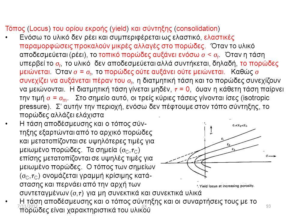 7/11/2012ΔΧ93 Τόπος (Locus) του ορίου εκροής (yield) και σύντηξης (consolidation) Ενόσω το υλικό δεν ρέει και συμπεριφέρεται ως ελαστικό, ελαστικές πα