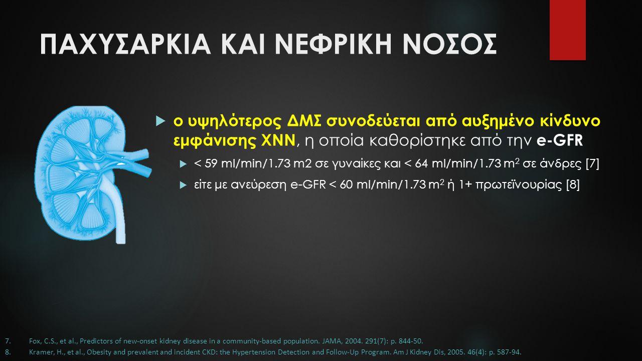 ΠΑΧΥΣΑΡΚΙΑ ΚΑΙ ΝΕΦΡΙΚΗ ΝΟΣΟΣ  ο υψηλότερος ΔΜΣ συνοδεύεται από αυξημένο κίνδυνο εμφάνισης ΧΝΝ, η οποία καθορίστηκε από την e-GFR  < 59 ml/min/1.73 m2 σε γυναίκες και < 64 ml/min/1.73 m 2 σε άνδρες [7]  είτε με ανεύρεση e-GFR < 60 ml/min/1.73 m 2 ή 1+ πρωτεϊνουρίας [8] 7.Fox, C.S., et al., Predictors of new-onset kidney disease in a community-based population.