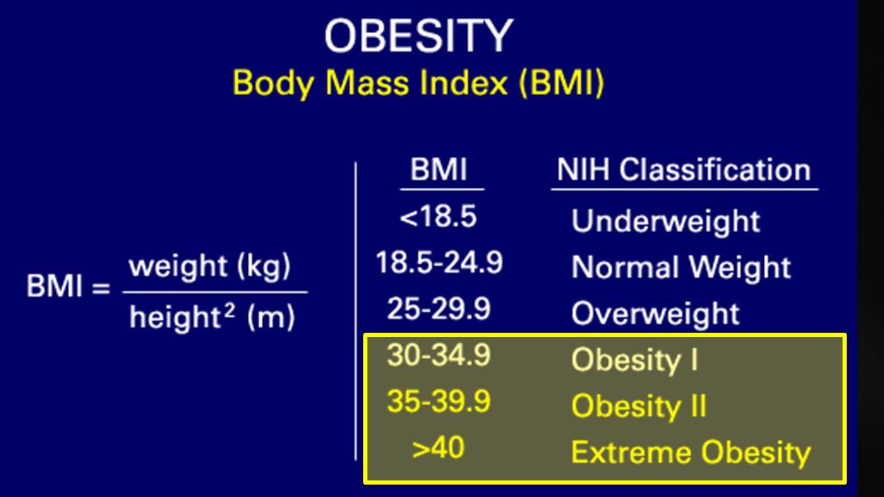 παχυσαρκία και αυξημένη νοσηρότητα  Η παχυσαρκία και η αύξηση του σπλαχνικού λίπους έχουν συνδεθεί με αυξημένη νοσηρότητα  υπέρβαρα και παχύσαρκα άτομα, έχουν υψηλότερο σχετικό κίνδυνο για: [1, 2]  σακχαρώδη διαβήτη  αρτηριακή υπέρταση  υπερχοληστερολαιμία 1.Nguyen, N.T., et al., Association of hypertension, diabetes, dyslipidemia, and metabolic syndrome with obesity: findings from the National Health and Nutrition Examination Survey, 1999 to 2004.