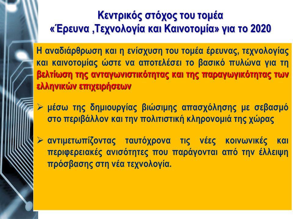Κεντρικός στόχος του τομέα «Έρευνα,Τεχνολογία και Καινοτομία» για το 2020 βελτίωση της ανταγωνιστικότητας και της παραγωγικότητας των ελληνικών επιχει
