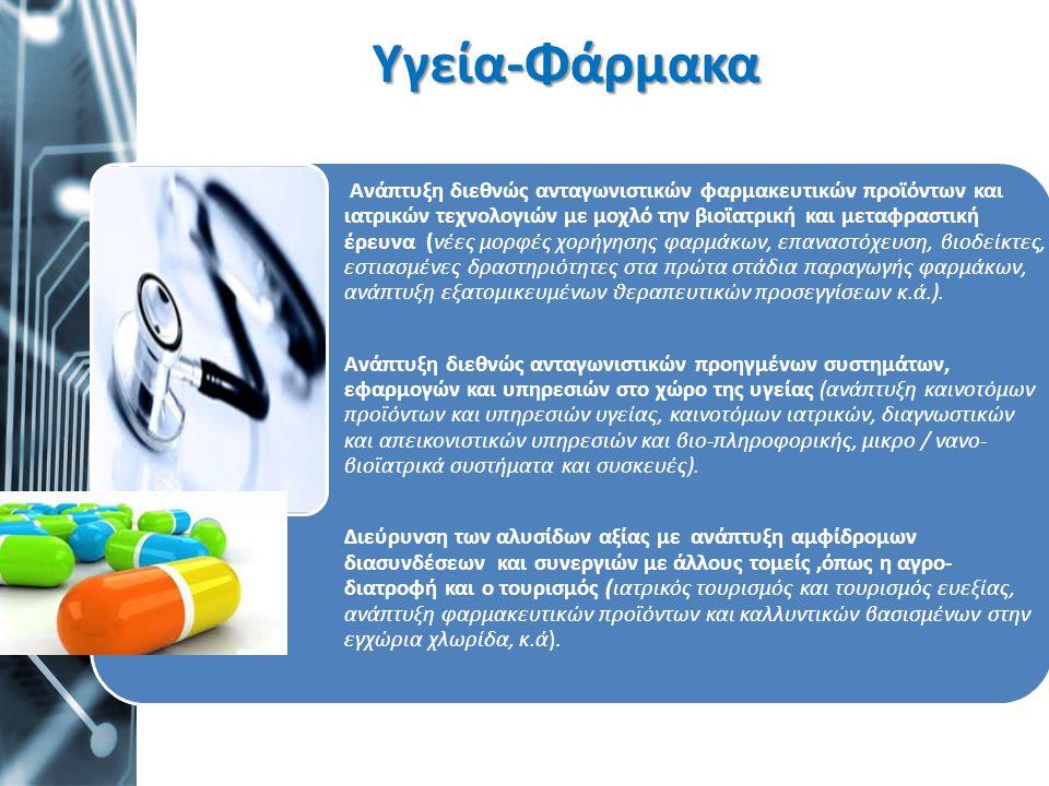 Υγεία-Φάρμακα Ανάπτυξη διεθνώς ανταγωνιστικών φαρμακευτικών προϊόντων και ιατρικών τεχνολογιών με μοχλό την βιοϊατρική και μεταφραστική έρευνα (νέες μ