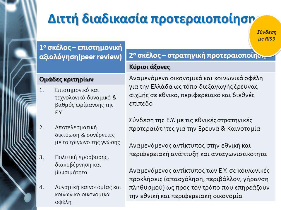 Διττή διαδικασία προτεραιοποίησης 2 ο σκέλος – στρατηγική προτεραιοποίηση Κύριοι άξονες Αναμενόμενα οικονομικά και κοινωνικά οφέλη για την Ελλάδα ως τ