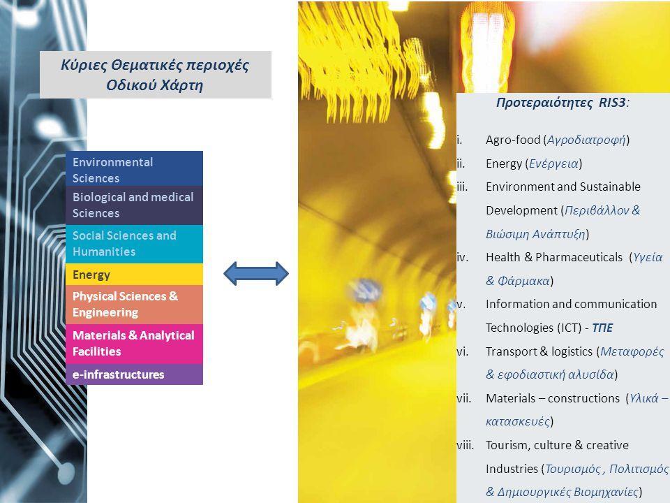 Προτεραιότητες RIS3: i.Agro-food (Αγροδιατροφή) ii.Energy (Ενέργεια) iii.Environment and Sustainable Development (Περιβάλλον & Βιώσιμη Ανάπτυξη) iv.He