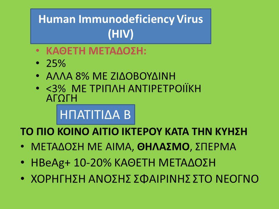 Human Immunodeficiency Virus (HIV) ΚΑΘΕΤΗ ΜΕΤΑΔΟΣΗ: 25% ΑΛΛΑ 8% ΜΕ ΖΙΔΟΒΟΥΔΙΝΗ <3% ΜΕ ΤΡΙΠΛΗ ΑΝΤΙΡΕΤΡΟΙΪΚΗ ΑΓΩΓΗ ΤΟ ΠΙΟ ΚΟΙΝΟ ΑΙΤΙΟ ΙΚΤΕΡΟΥ ΚΑΤΑ ΤΗΝ ΚΥΗΣΗ ΜΕΤΑΔΟΣΗ ΜΕ ΑΙΜΑ, ΘΗΛΑΣΜΟ, ΣΠΕΡΜΑ HBeAg+ 10-20% ΚΑΘΕΤΗ ΜΕΤΑΔΟΣΗ ΧΟΡΗΓΗΣΗ ΑΝΟΣΗΣ ΣΦΑΙΡΙΝΗΣ ΣΤΟ ΝΕΟΓΝΟ ΗΠΑΤΙΤΙΔΑ Β