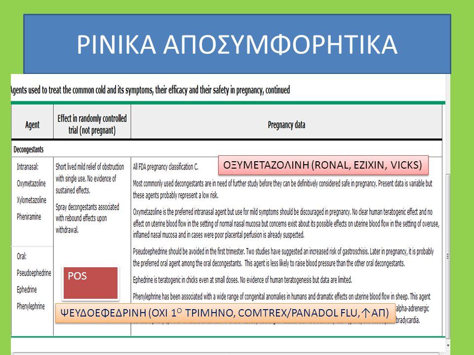 ΡΙΝΙΚΑ ΑΠΟΣΥΜΦΟΡΗΤΙΚΑ OΞΥΜΕΤΑΖΟΛΙΝΗ (RONAL, EZIXIN, VICKS) ΨΕΥΔΟΕΦΕΔΡΙΝΗ (ΟΧΙ 1 Ο ΤΡΙΜΗΝΟ, COMTREX/PANADOL FLU,↑ΑΠ) POS