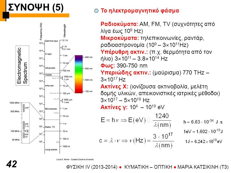 ΣΥΝΟΨΗ (5) ΦΥΣΙΚΗ IV (2013-2014) ● KYMATIKH – OΠTIKH ● ΜΑΡΙΑ ΚΑΤΣΙΚΙΝΗ (T3) 43 Το ορατό φάσμα Κυματική φύση του φωτός: αρχή επαλληλίας, διασκεδασμός, πόλωση, συμβολή, περίθλαση.