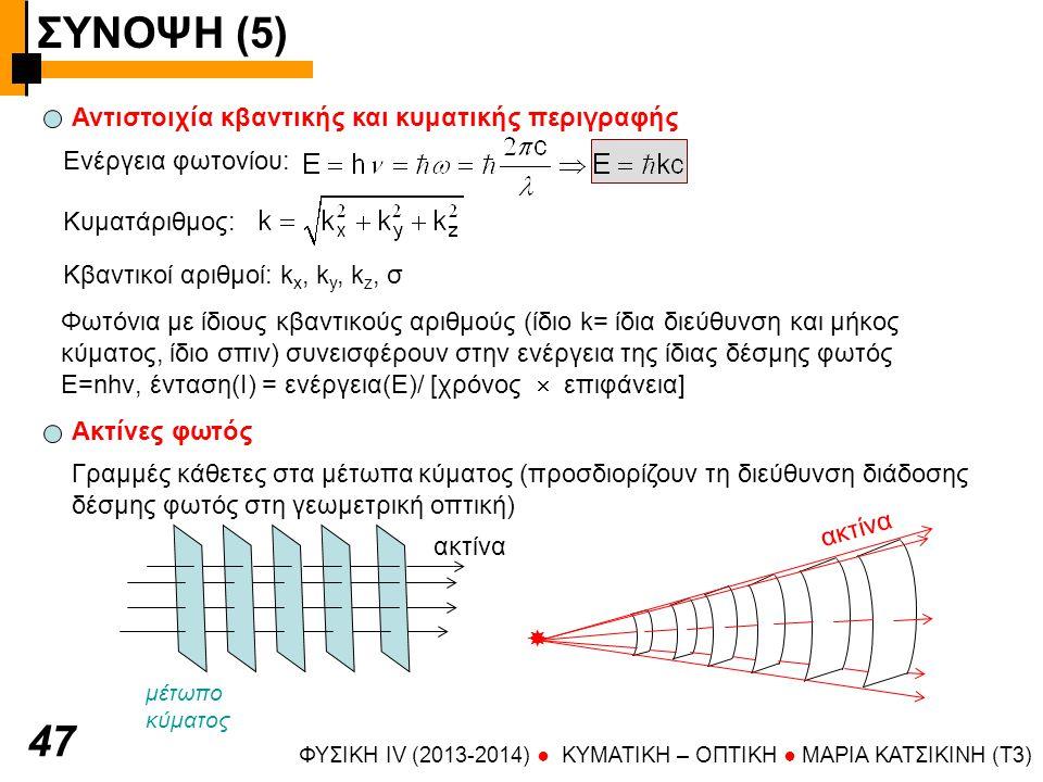 ΣΥΝΟΨΗ (5) ΦΥΣΙΚΗ IV (2013-2014) ● KYMATIKH – OΠTIKH ● ΜΑΡΙΑ ΚΑΤΣΙΚΙΝΗ (T3) 4747 Αντιστοιχία κβαντικής και κυματικής περιγραφής Ενέργεια φωτονίου: Κυμ