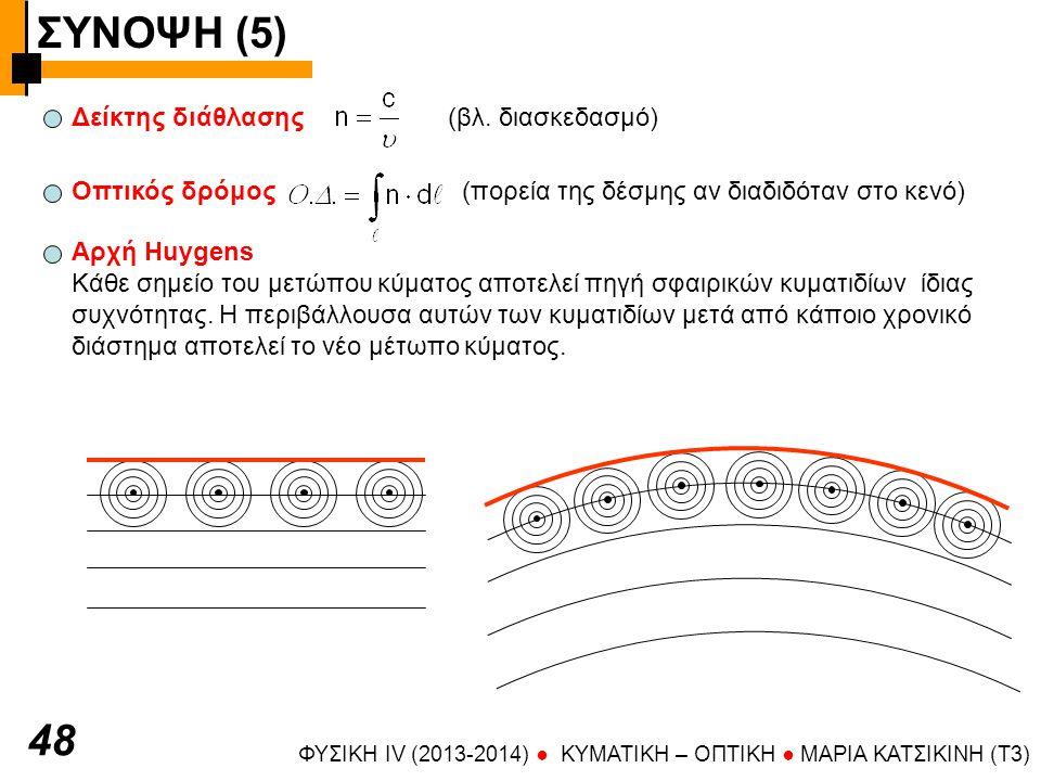 ΣΥΝΟΨΗ (5) ΦΥΣΙΚΗ IV (2013-2014) ● KYMATIKH – OΠTIKH ● ΜΑΡΙΑ ΚΑΤΣΙΚΙΝΗ (T3) 4848 Δείκτης διάθλασης (βλ. διασκεδασμό) Οπτικός δρόμος (πορεία της δέσμης