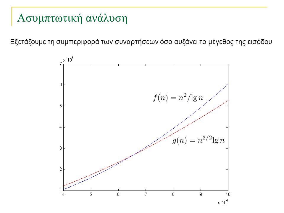 Ασυμπτωτική ανάλυση Εξετάζουμε τη συμπεριφορά των συναρτήσεων όσο αυξάνει το μέγεθος της εισόδου