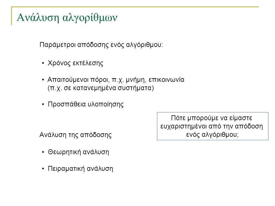 Ανάλυση αλγορίθμων TexPoint fonts used in EMF. Read the TexPoint manual before you delete this box.: A A A Ανάλυση της απόδοσης Θεωρητική ανάλυση Πειρ
