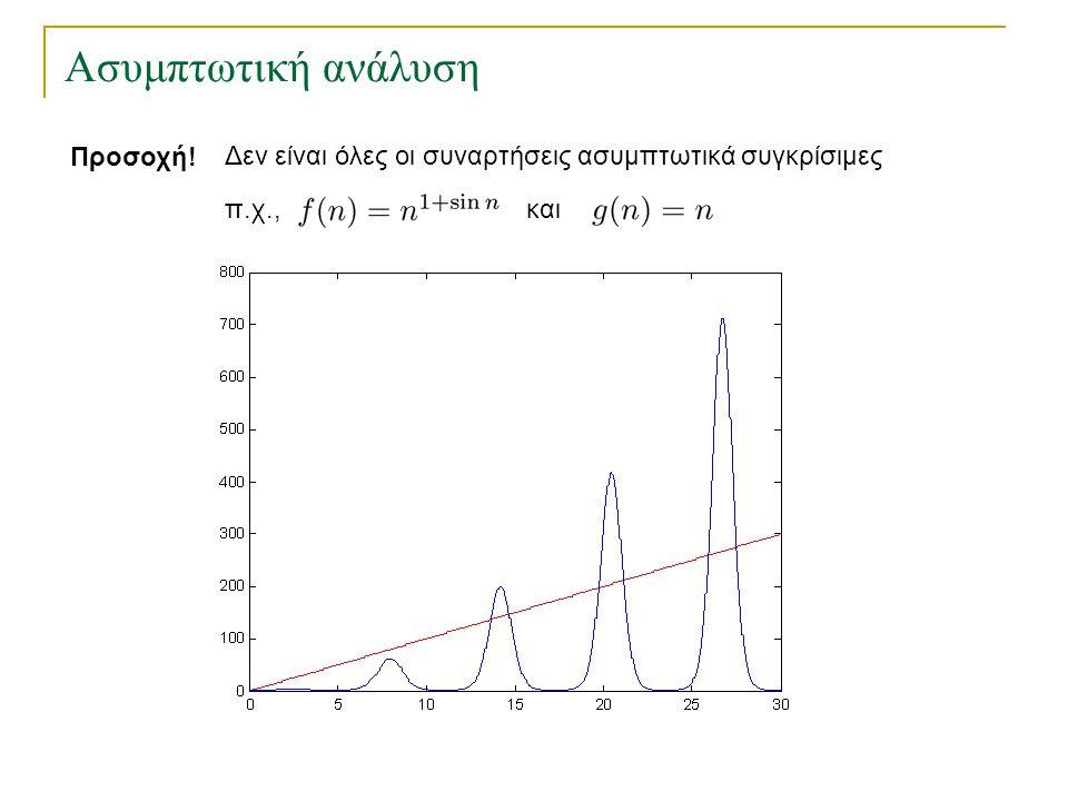 Ασυμπτωτική ανάλυση Προσοχή! Δεν είναι όλες οι συναρτήσεις ασυμπτωτικά συγκρίσιμες π.χ.,και
