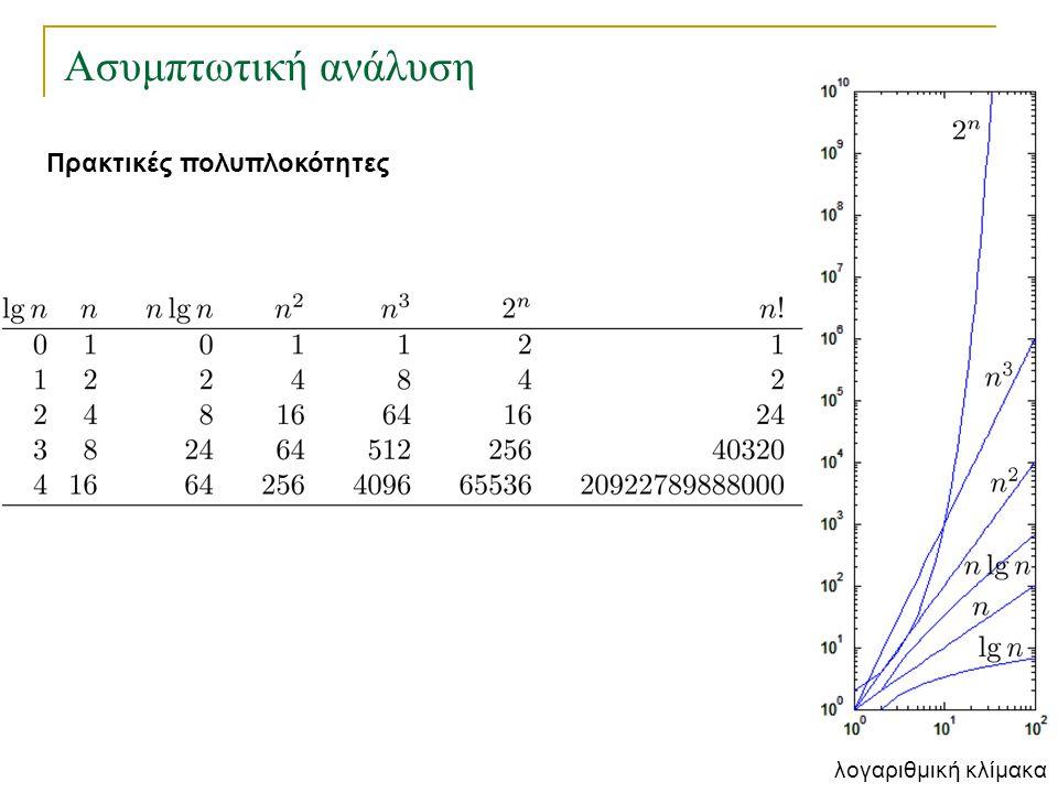 Ασυμπτωτική ανάλυση λογαριθμική κλίμακα Πρακτικές πολυπλοκότητες