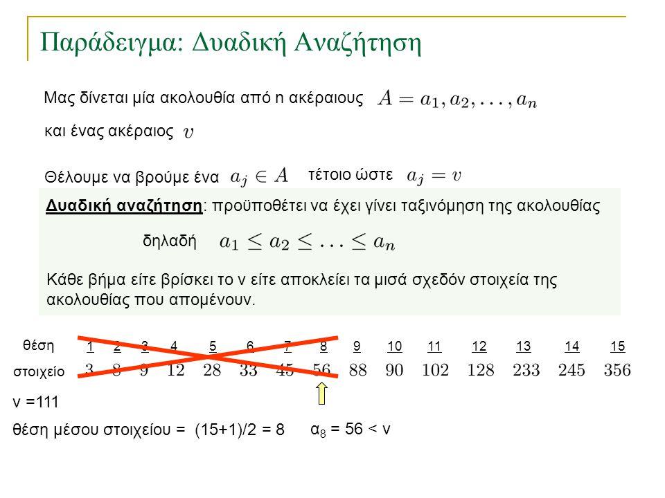 123456157891011121314 Παράδειγμα: Δυαδική Αναζήτηση θέση στοιχείο θέση μέσου στοιχείου = (15+1)/2 = 8 v =111 α 8 = 56 < v Δυαδική αναζήτηση: προϋποθέτ