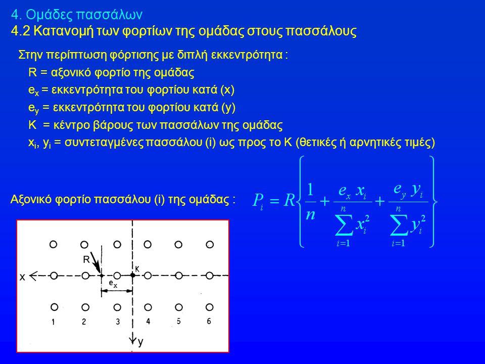 4. Ομάδες πασσάλων 4.2 Κατανομή των φορτίων της ομάδας στους πασσάλους Αξονικό φορτίο πασσάλου (i) της ομάδας : Στην περίπτωση φόρτισης με διπλή εκκεν