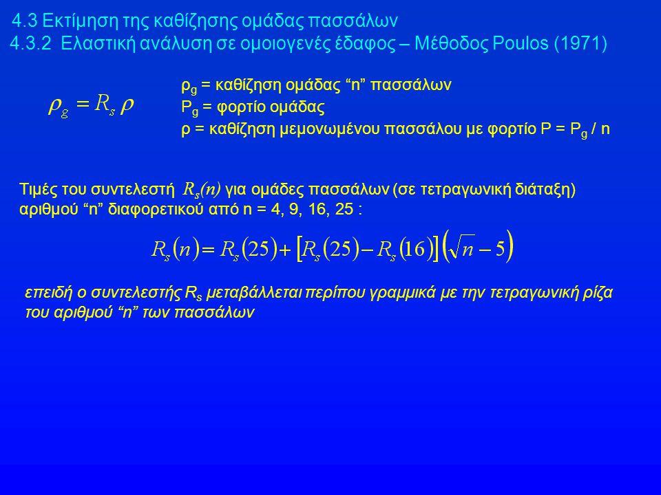 """4.3 Εκτίμηση της καθίζησης ομάδας πασσάλων 4.3.2 Ελαστική ανάλυση σε ομοιογενές έδαφος – Μέθοδος Poulos (1971) ρ g = καθίζηση ομάδας """"n"""" πασσάλων P g"""