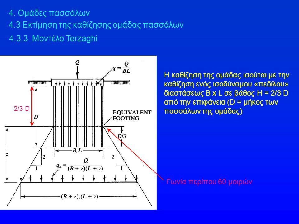 4. Ομάδες πασσάλων 4.3 Εκτίμηση της καθίζησης ομάδας πασσάλων Η καθίζηση της ομάδας ισούται με την καθίζηση ενός ισοδύναμου «πεδίλου» διαστάσεως B x L