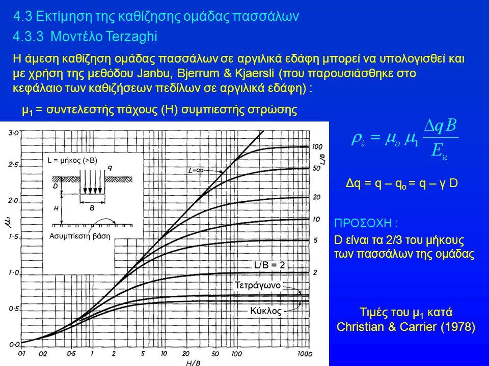 4.3 Εκτίμηση της καθίζησης ομάδας πασσάλων 4.3.3 Μοντέλο Terzaghi Η άμεση καθίζηση ομάδας πασσάλων σε αργιλικά εδάφη μπορεί να υπολογισθεί και με χρήσ