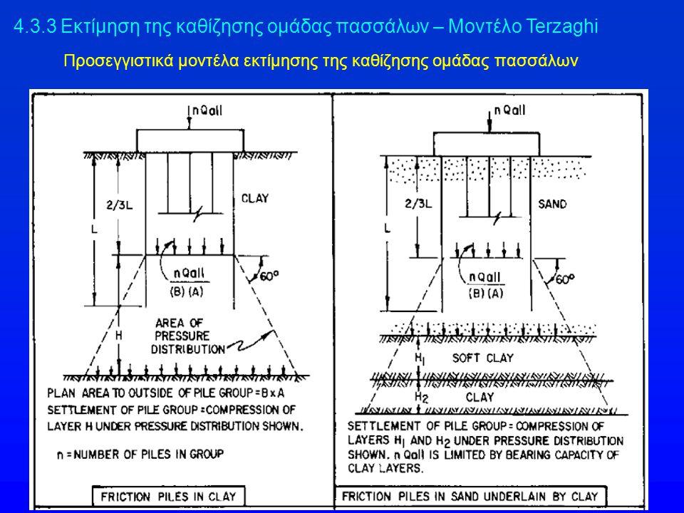 4.3.3 Εκτίμηση της καθίζησης ομάδας πασσάλων – Μοντέλο Terzaghi Προσεγγιστικά μοντέλα εκτίμησης της καθίζησης ομάδας πασσάλων