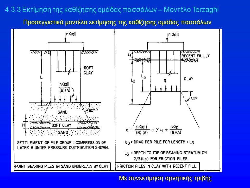 Με συνεκτίμηση αρνητικής τριβής 4.3.3 Εκτίμηση της καθίζησης ομάδας πασσάλων – Μοντέλο Terzaghi