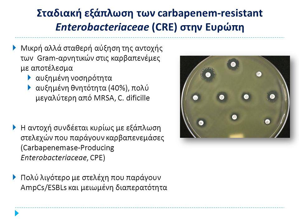 Σταδιακή εξάπλωση των carbapenem-resistant Enterobacteriaceae (CRE) στην Ευρώπη  Μικρή αλλά σταθερή αύξηση της αντοχής των Gram-αρνητικών στις καρβαπ