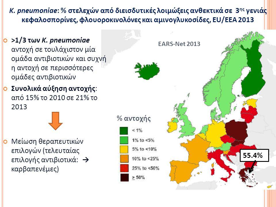 K. pneumoniae: % στελεχών από διεισδυτικές λοιμώξεις ανθεκτικά σε 3 ης γενιάς κεφαλοσπορίνες, φλουοροκινολόνες και αμινογλυκοσίδες, EU/EEA 2013 EARS-N