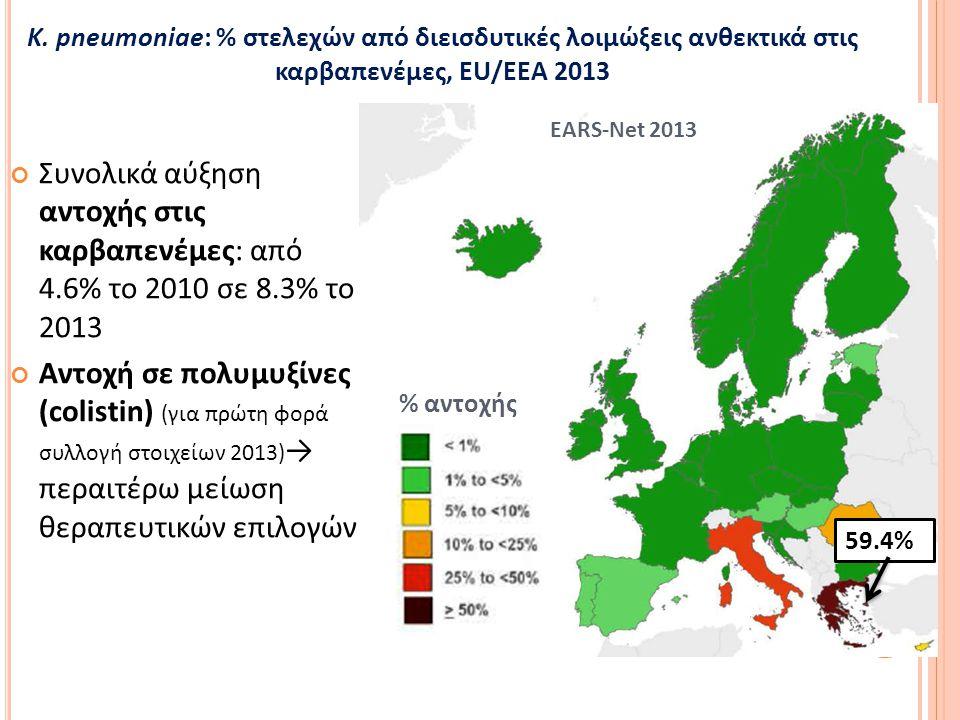 K. pneumoniae: % στελεχών από διεισδυτικές λοιμώξεις ανθεκτικά στις καρβαπενέμες, EU/EEA 2013 EARS-Net 2013 Συνολικά αύξηση αντοχής στις καρβαπενέμες:
