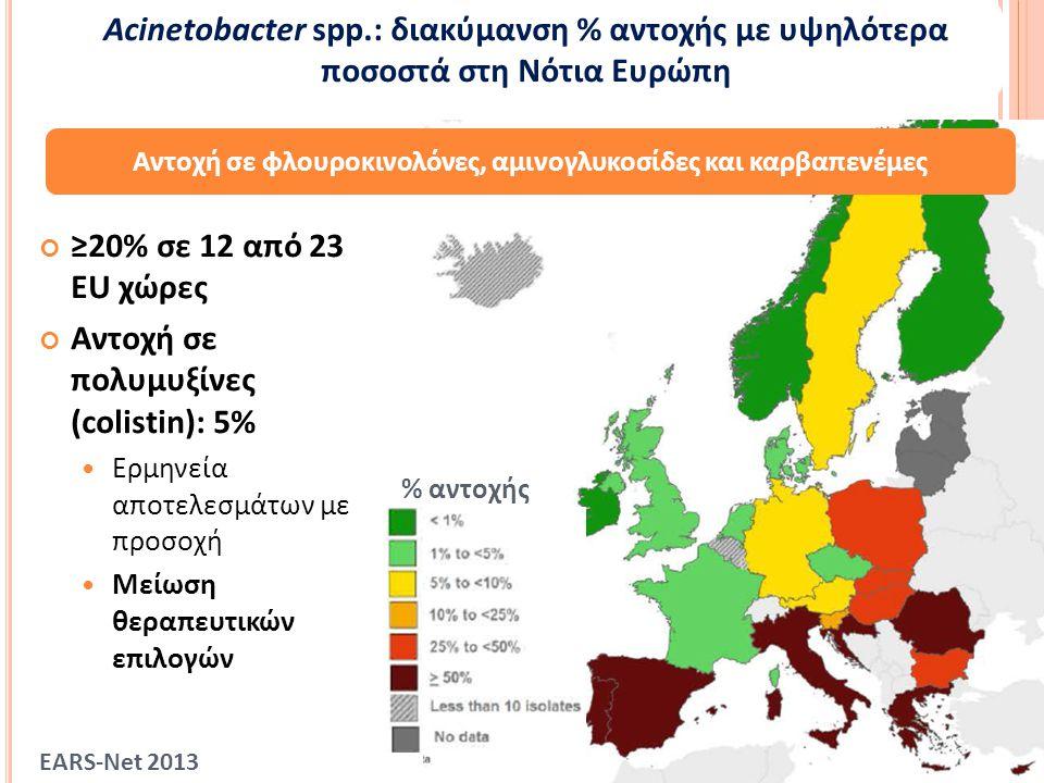 ≥20% σε 12 από 23 EU χώρες Αντοχή σε πολυμυξίνες (colistin): 5% Ερμηνεία αποτελεσμάτων με προσοχή Μείωση θεραπευτικών επιλογών Acinetobacter spp.: δια