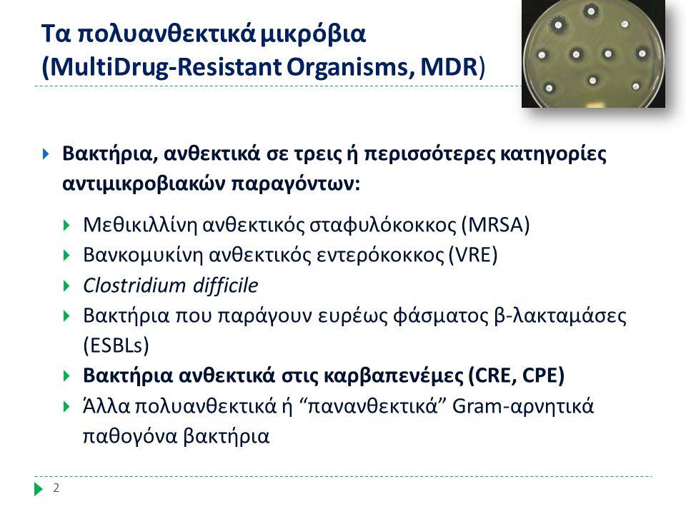 Τα πολυανθεκτικά μικρόβια (MultiDrug-Resistant Organisms, MDR) 2  Βακτήρια, ανθεκτικά σε τρεις ή περισσότερες κατηγορίες αντιμικροβιακών παραγόντων: