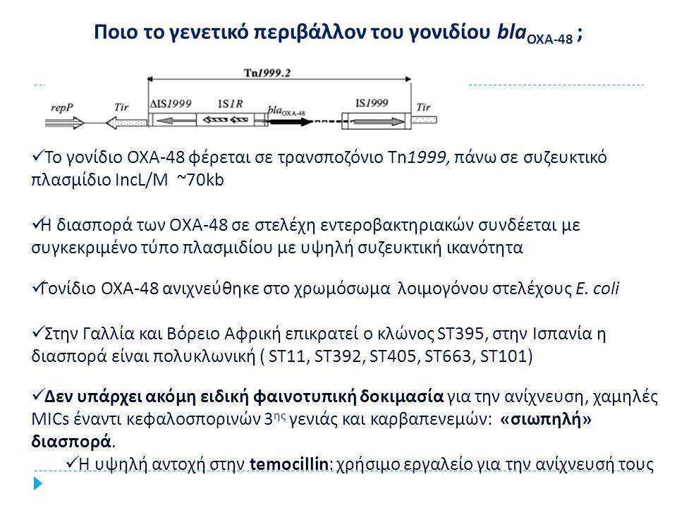 Ποιο το γενετικό περιβάλλον του γονιδίου bla ΟΧΑ-48 ; Το γονίδιο OXA-48 φέρεται σε τρανσποζόνιο Τn1999, πάνω σε συζευκτικό πλασμίδιο IncL/M ~70kb Η δι
