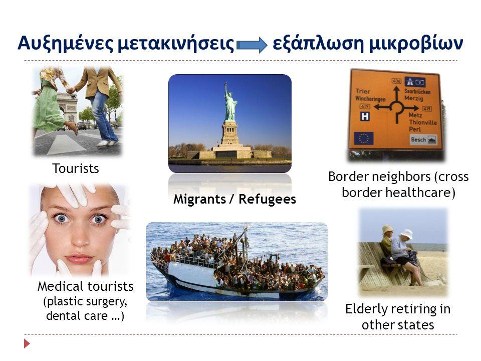 Αυξημένες μετακινήσεις εξάπλωση μικροβίων Migrants / Refugees Border neighbors (cross border healthcare) Elderly retiring in other states Medical tour