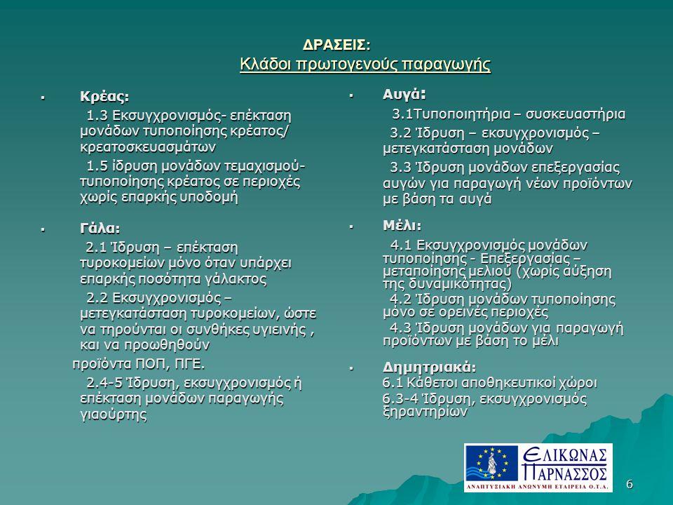 17 ΔΡΑΣΕΙΣ: ΔΡΑΣΕΙΣ:  L321-1 Μικρά εγγειοβελτιωτικά έργα, έργα διαχείρισης υδατικών πόρων, μικρά έργα πρόσβασης στις γεωργικές εκμεταλλεύσεις Συνολικός προϋπολογισμός έως 500.000€ Συνολικός προϋπολογισμός έως 500.000€ ΠΟΣΟΣΤΟ ΕΝΙΣΧΥΣΗΣ: 100% ΠΟΣΟΣΤΟ ΕΝΙΣΧΥΣΗΣ: 100%  L321-2 Κέντρα φροντίδας παιδιών προσχολικής ηλικίας, δημοτικές βιβλιοθήκες, ωδεία, χώροι άσκησης πολιτιστικών δραστηριοτήτων Συνολικός προϋπολογισμός έως 300.000€ Συνολικός προϋπολογισμός έως 300.000€ ΠΟΣΟΣΤΟ ΕΝΙΣΧΥΣΗΣ: 100% ΠΟΣΟΣΤΟ ΕΝΙΣΧΥΣΗΣ: 100%  L321-3 Πολιτιστικές εκδηλώσεις Συνολικός προϋπολογισμός έως 30.000€ Συνολικός προϋπολογισμός έως 30.000€ ΠΟΣΟΣΤΟ ΕΝΙΣΧΥΣΗΣ: 75% ΠΟΣΟΣΤΟ ΕΝΙΣΧΥΣΗΣ: 75%