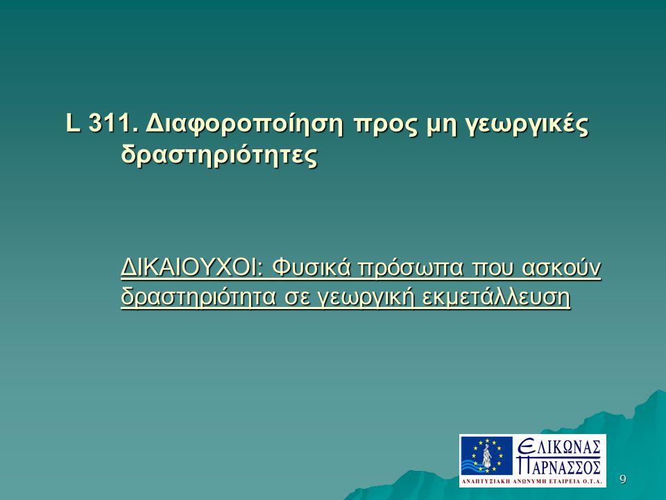 10 ΔΡΑΣΕΙΣ: ΔΡΑΣΕΙΣ:  L311-1 Ιδρύσεις, επεκτάσεις, εκσυγχρονισμοί μικρής δυναμικότητας υποδομών διανυκτέρευσης υποδομών διανυκτέρευσης  L311-2 Ιδρύσεις, επεκτάσεις, εκσυγχρονισμοί χώρων εστίασης & αναψυχής αναψυχής  L311-3 Ιδρύσεις, επεκτάσεις, εκσυγχρονισμοί επισκέψιμων αγροκτημάτων αγροκτημάτων  L311-5 Ιδρύσεις, επεκτάσεις, εκσυγχρονισμοί μονάδων οικοτεχνίας, χειροτεχνίας, παραγωγής ειδών παραδοσιακής τέχνης, χειροτεχνίας, παραγωγής ειδών παραδοσιακής τέχνης, βιοτεχνικών μονάδων βιοτεχνικών μονάδων  L311-6 Ιδρύσεις, επεκτάσεις, εκσυγχρονισμοί Επιχειρήσεων παροχής υπηρεσιών υπηρεσιών  L311-7 Ιδρύσεις, επεκτάσεις, εκσυγχρονισμοί Επιχειρήσεων παραγωγής ειδών διατροφής μετά την α' μεταποίηση ειδών διατροφής μετά την α' μεταποίηση Για τις υποδομές διανυκτέρευσης το συνολικό κόστος μέχρι 600.000€ και έως 40 κλίνες και τα επισκέψιμα αγροκτήματα Για τις υποδομές διανυκτέρευσης το συνολικό κόστος μέχρι 600.000€ και έως 40 κλίνες και τα επισκέψιμα αγροκτήματα Για τις λοιπές επιχειρήσεις συνολικό κόστος μέχρι 300.000€ Για τις λοιπές επιχειρήσεις συνολικό κόστος μέχρι 300.000€ ΠΟΣΟΣΤΟ ΕΝΙΣΧΥΣΗΣ 50%