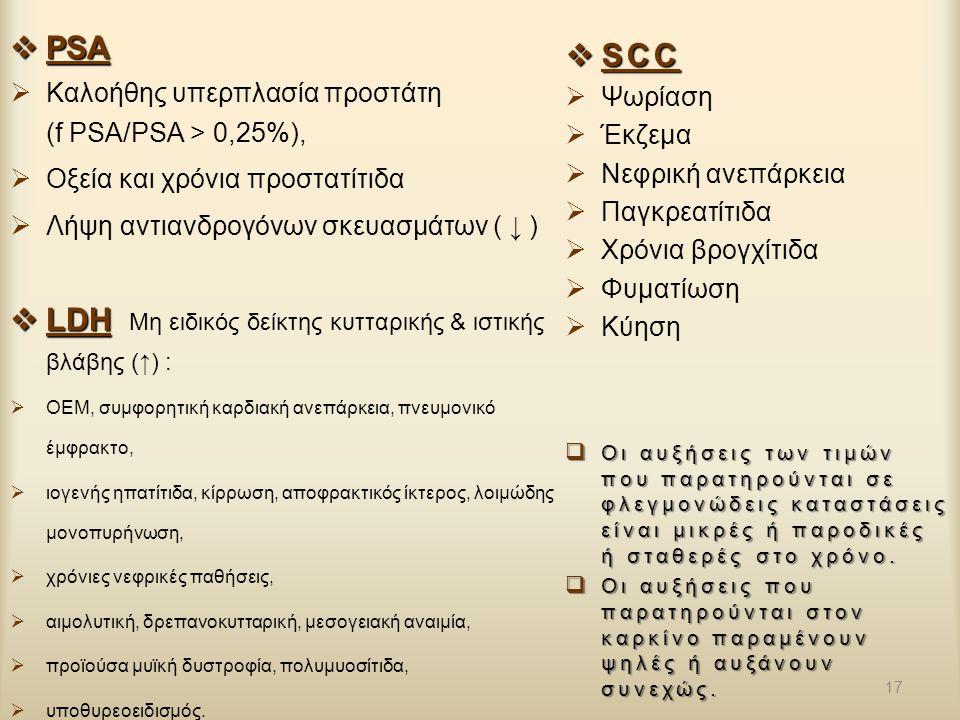  PSA  Kαλοήθης υπερπλασία προστάτη (f PSA/PSA > 0,25%),  Oξεία και χρόνια προστατίτιδα  Λήψη αντιανδρογόνων σκευασμάτων ( ↓ )  LDH  LDH Μη ειδικ