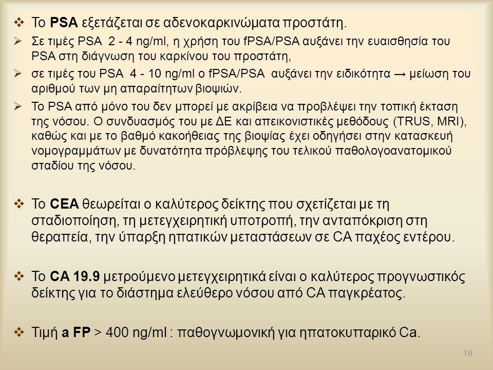  Το PSA εξετάζεται σε αδενοκαρκινώματα προστάτη. ευαισθησία  Σε τιμές PSA 2 - 4 ng/ml, η χρήση του fPSA/PSA αυξάνει την ευαισθησία του PSA στη διάγν