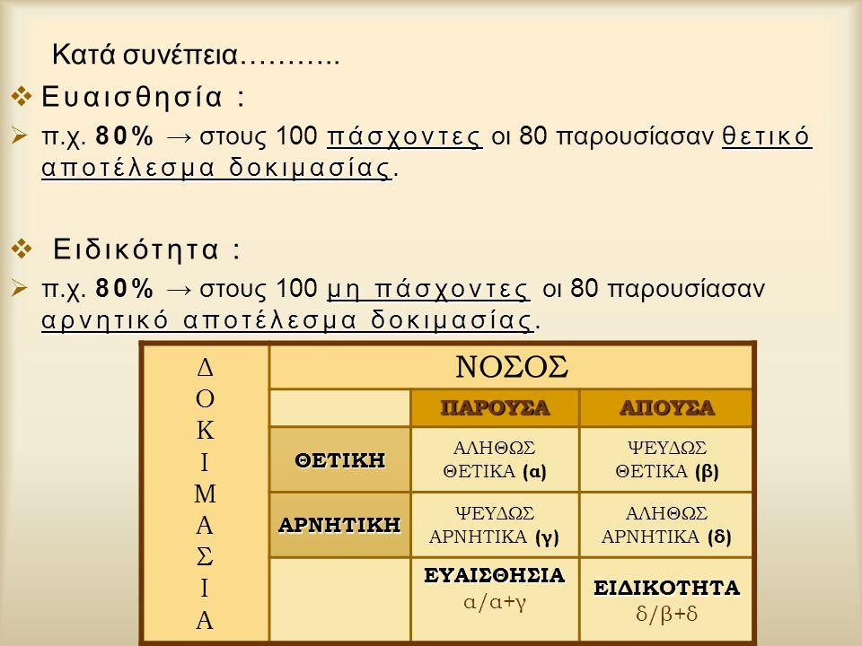 Κατά συνέπεια………..  Ευαισθησία : πάσχοντεςθετικό αποτέλεσμα δοκιμασίας  π.χ. 80% → στους 100 πάσχοντες οι 80 παρουσίασαν θετικό αποτέλεσμα δοκιμασία