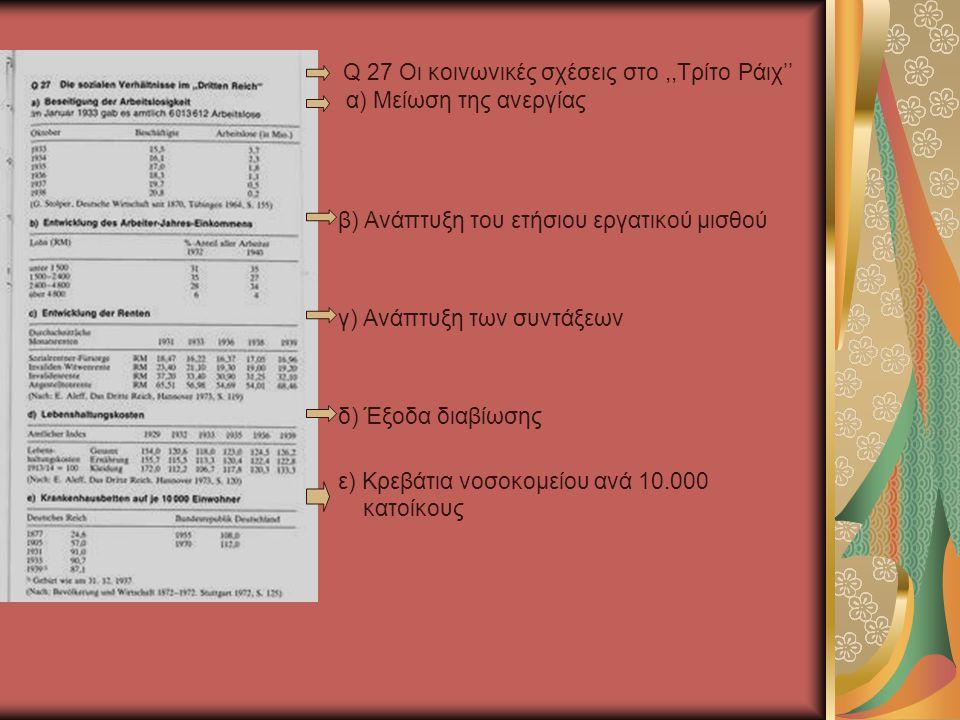 Q 27 Οι κοινωνικές σχέσεις στο,,Τρίτο Ράιχ'' α) Μείωση της ανεργίας β) Ανάπτυξη του ετήσιου εργατικού μισθού γ) Ανάπτυξη των συντάξεων δ) Έξοδα διαβίωσης ε) Κρεβάτια νοσοκομείου ανά 10.000 κατοίκους
