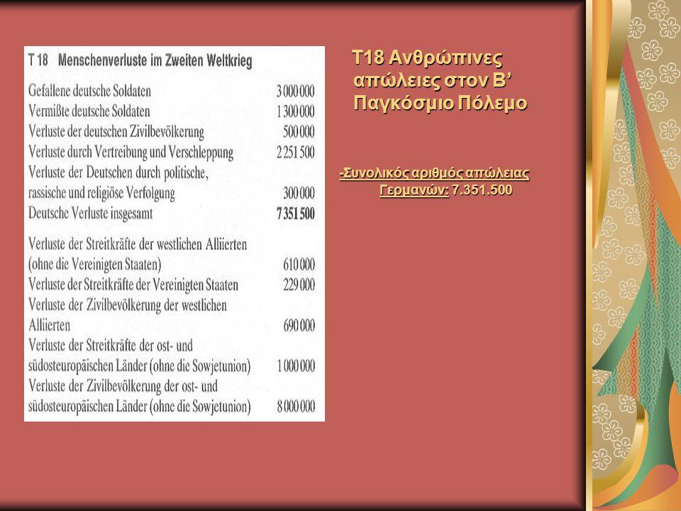 Τ18 Ανθρώπινες απώλειες στον Β' Παγκόσμιο Πόλεμο -Συνολικός αριθμός απώλειας Γερμανών: 7.351.500